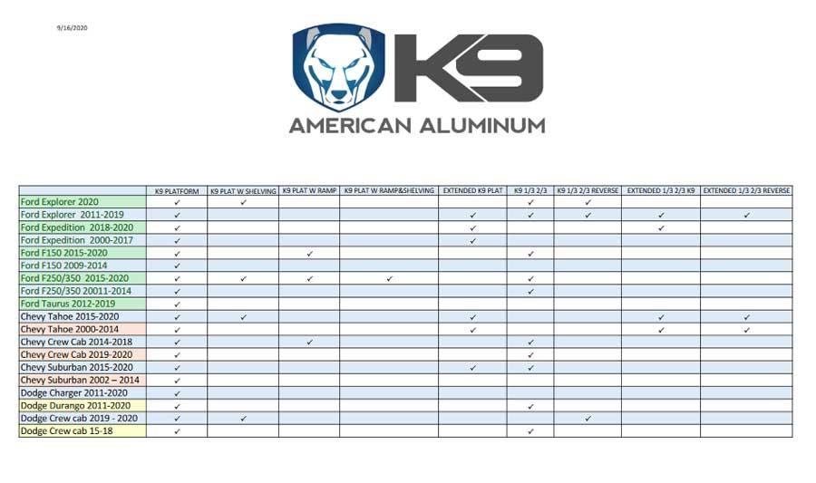 Download K9 Units List